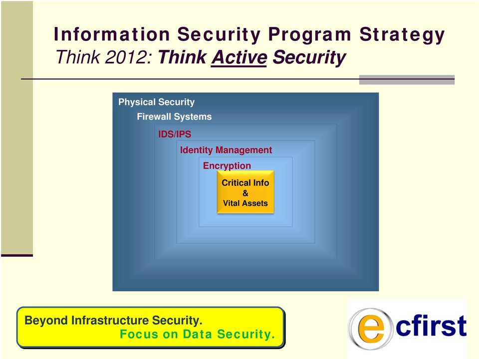 IDS/IPS Identity Management Encryption Critical Info &
