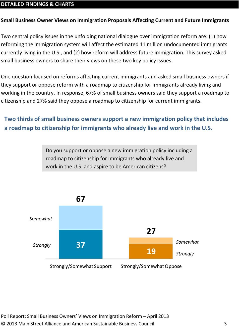 This survey asked small business owners to share their views on these two key policy issues.