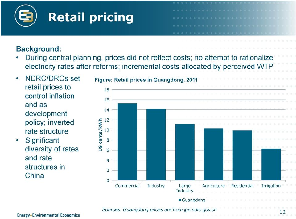 rate structure Significant diversity of rates and rate structures in China Figure: Retail prices in Guangdong, 2011 US cents/kwh 18 16 14