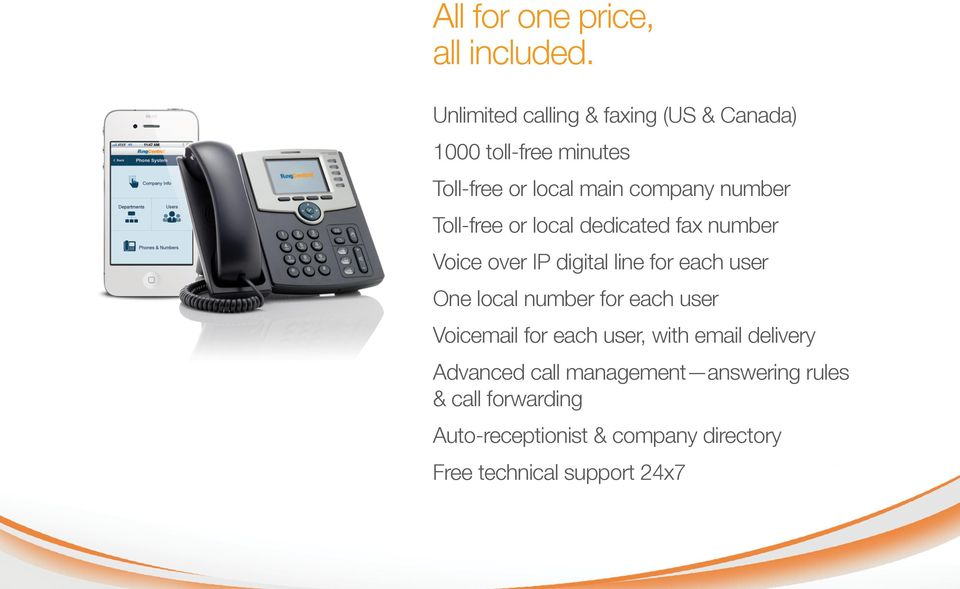 Toll-free or local dedicated fax number Voice over IP digital line for each user One local number for