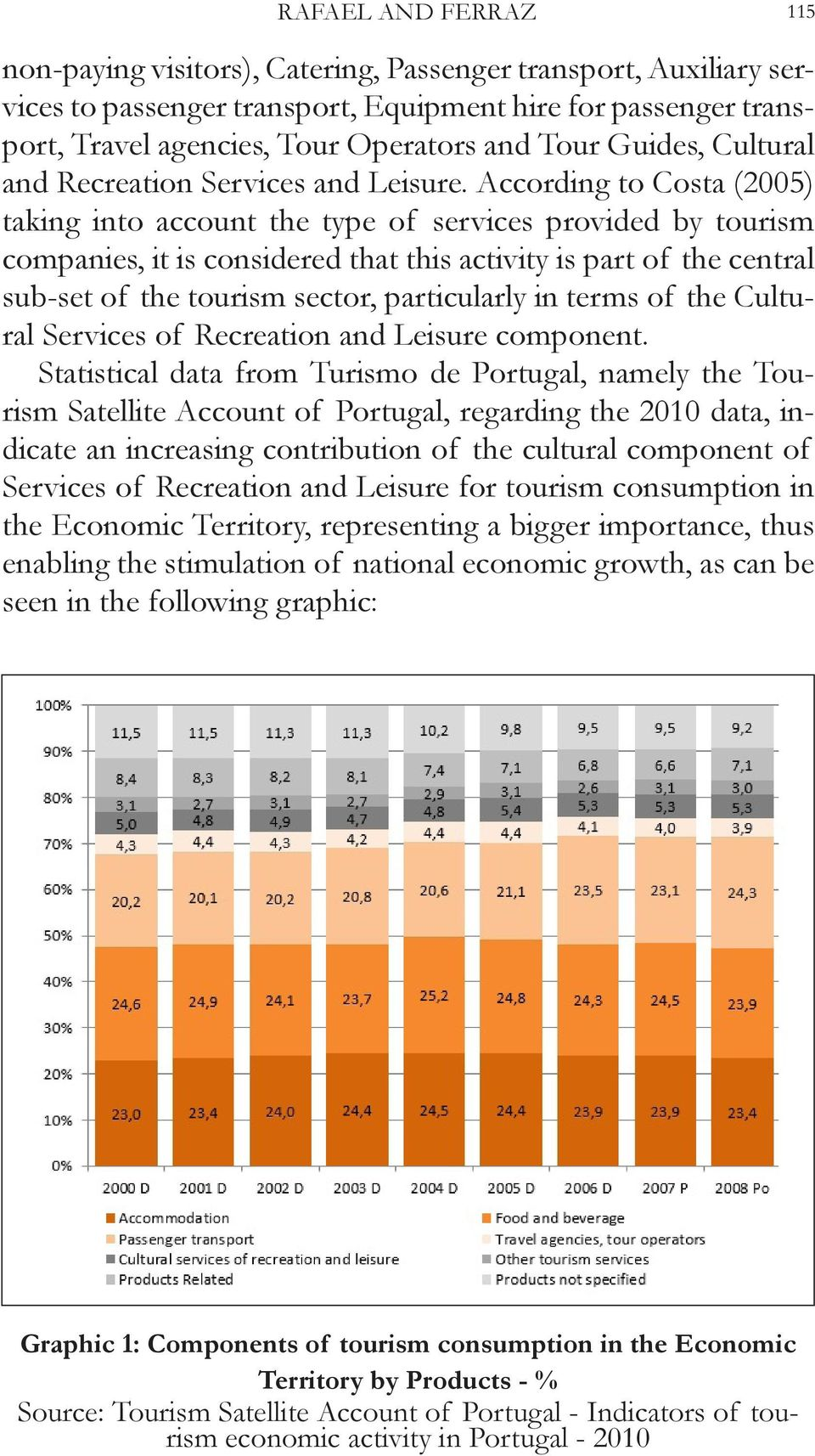 According to Costa (2005) taking into account the type of services provided by tourism companies, it is considered that this activity is part of the central sub-set of the tourism sector,