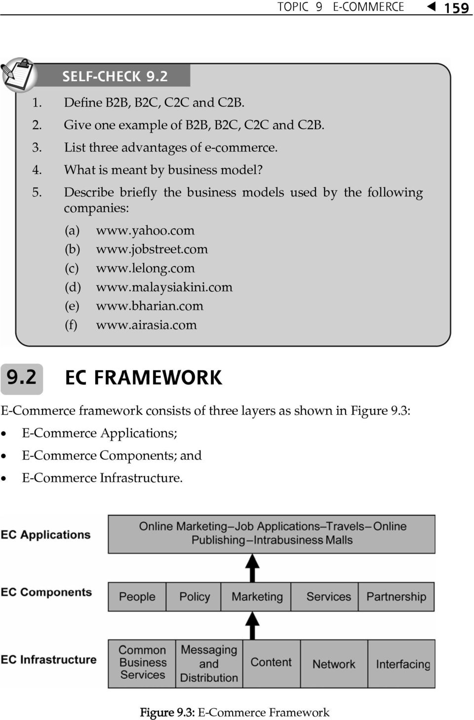 Describe briefly the business models used by the following companies: (a) (b) (c) (d) (e) (f) www.yahoo.com www.jobstreet.com www.lelong.com www.malaysiakini.