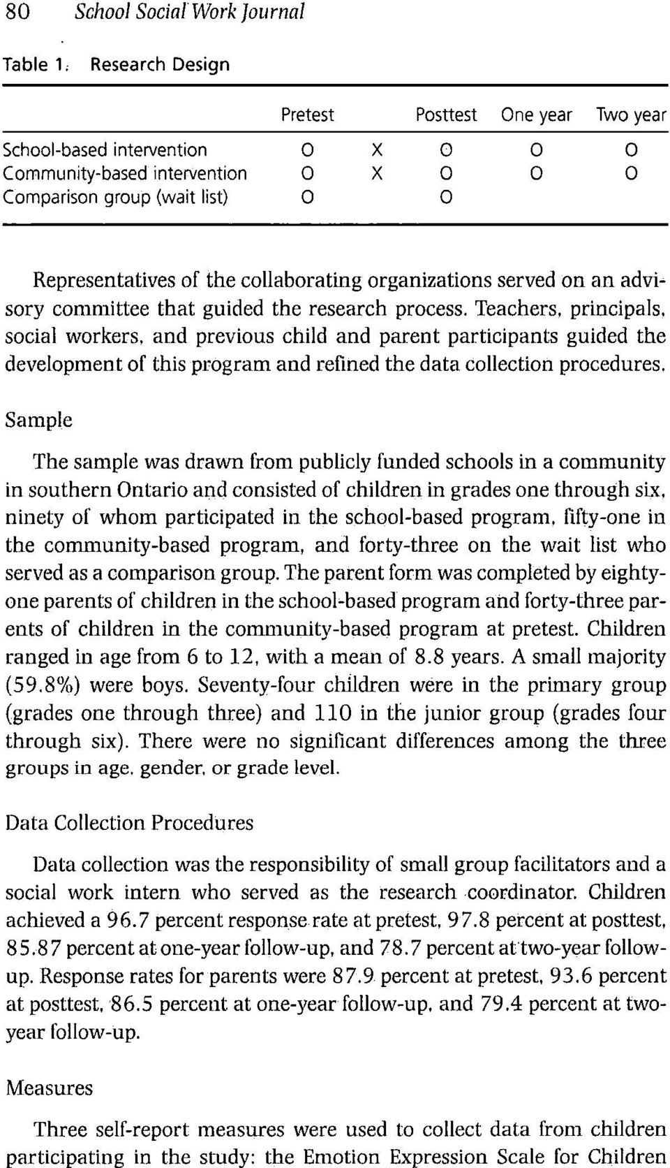 organizations served on an advisory committee that guided the research process.