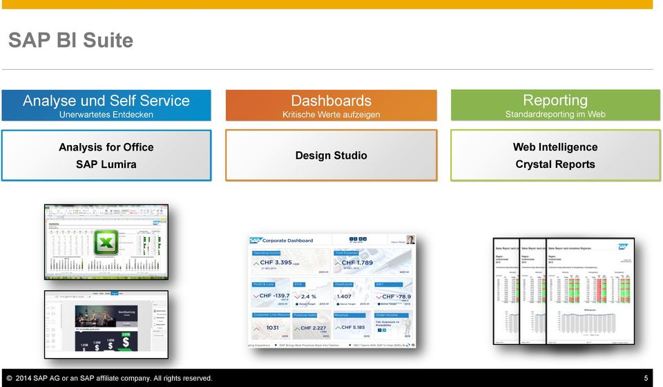 Web Analysis for Office SAP Lumira Design Studio Web Intelligence