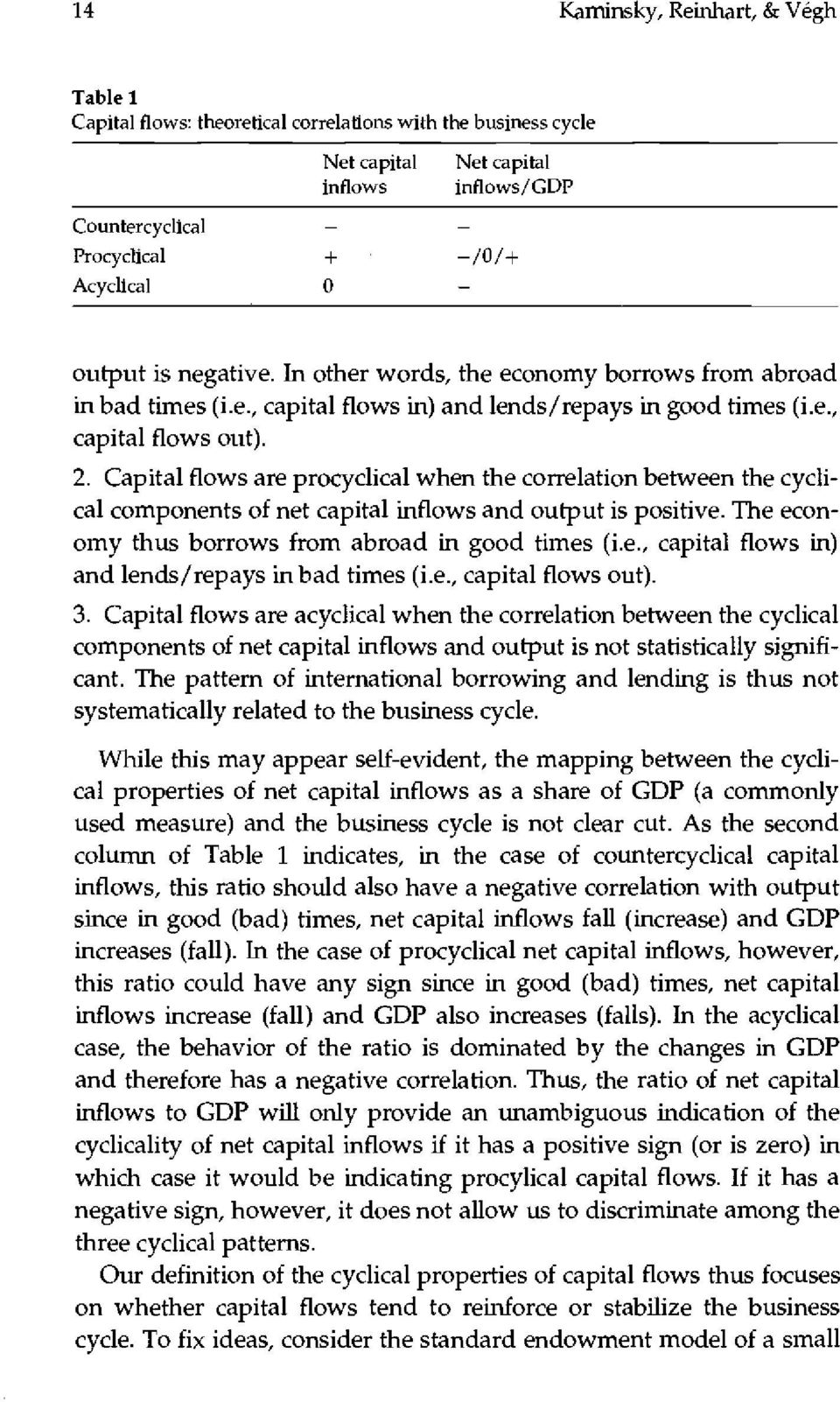 Capital flows are procyclical when the correlation between the cyclical components of net capital inflows and output is positive. The economy thus borrows from abroad in good times (i.e., capital flows in) and lends/repays in bad times (i.