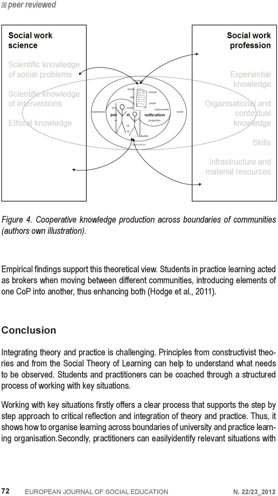 This is illustrated in figure 4: peer reviewed Figure 4. Cooperative knowledge production across boundaries of communities (authors own illustration). Empirical findings support this theoretical view.