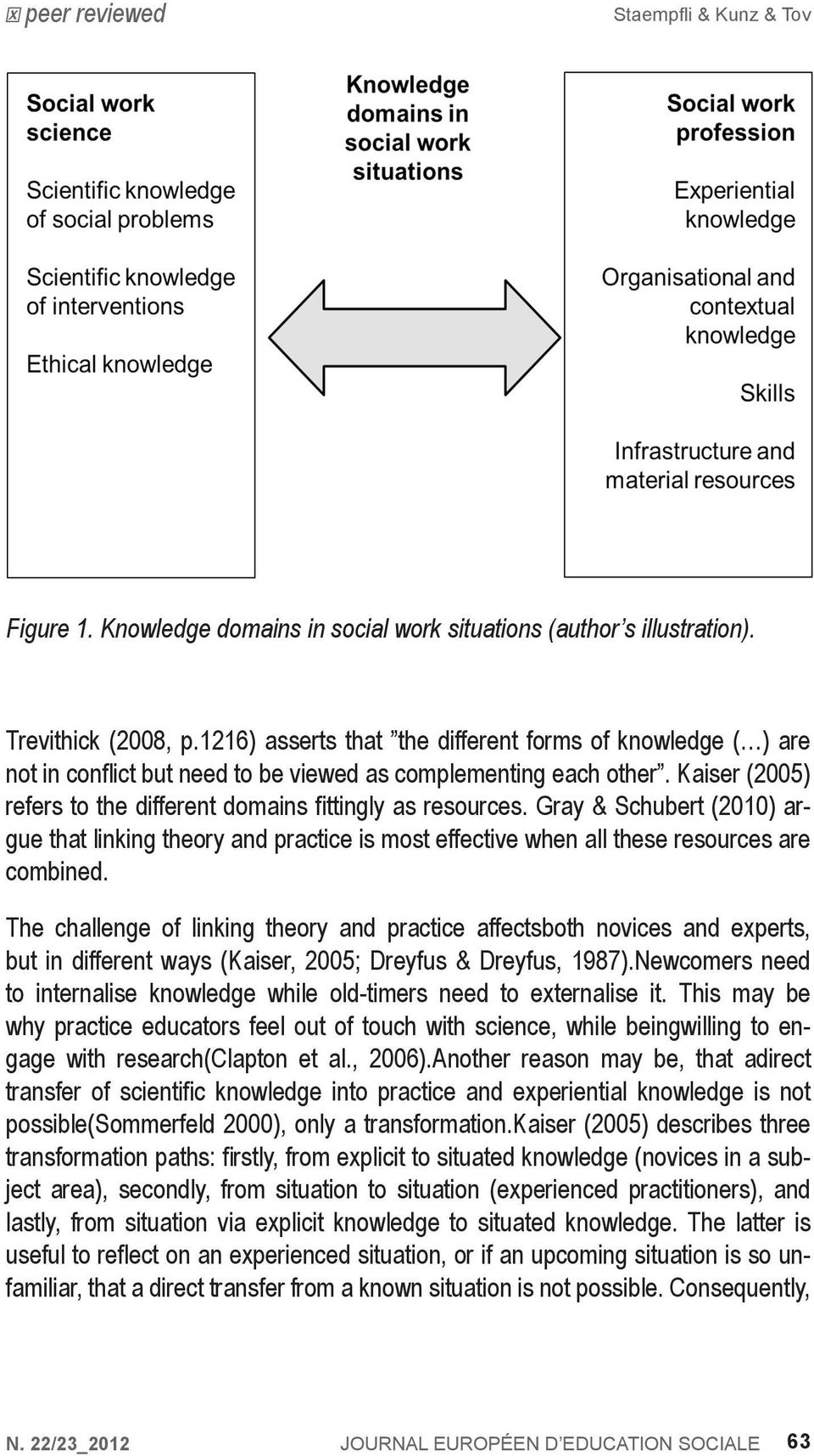 Knowledge domains in social work situations (author s illustration). Figure 1 Knowledge domains in social work situations (author s illustration) Trevithick (2008, p.