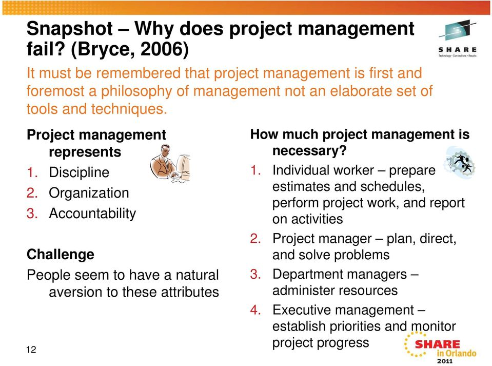 Project management represents 1. Discipline 2. Organization 3.
