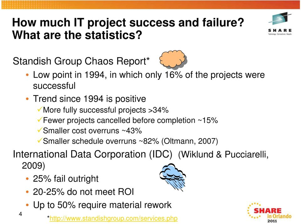 fully successful projects >34% Fewer projects cancelled before completion ~15% Smaller cost overruns ~43% Smaller schedule overruns