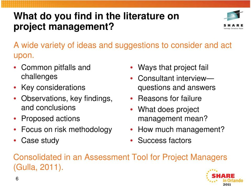 methodology Case study Ways that project fail Consultant interview questions and answers Reasons for failure What does