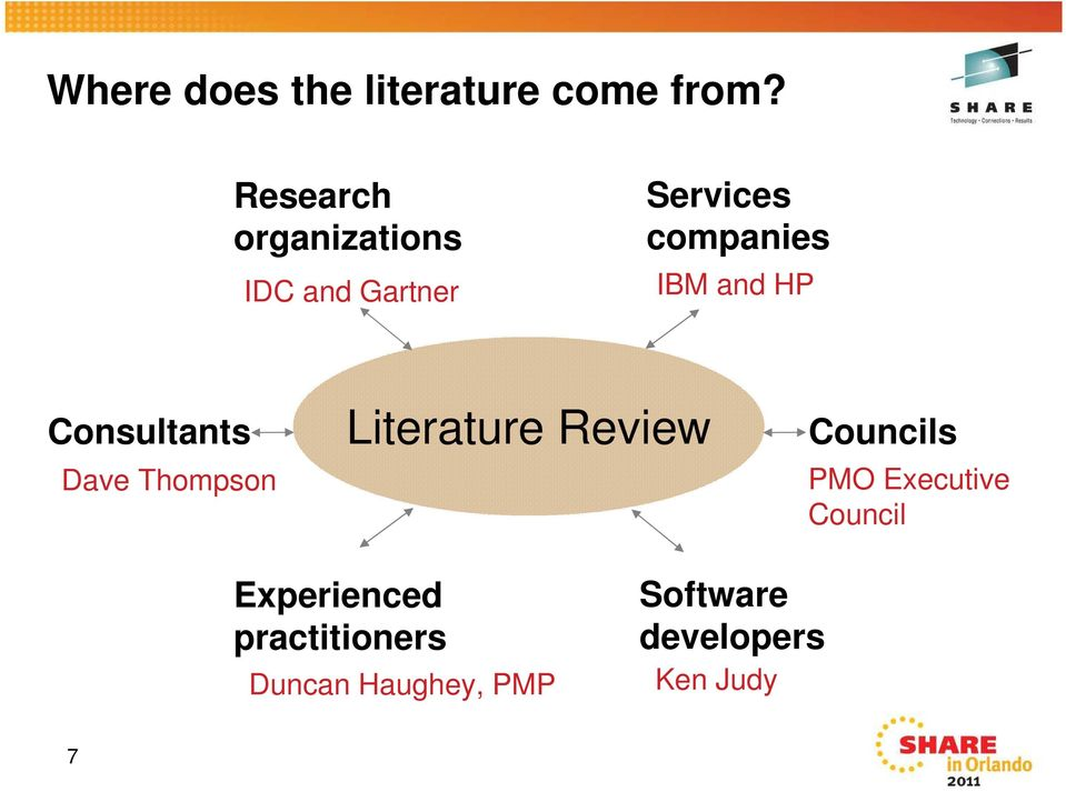 and HP Consultants Dave Thompson Literature Review Councils PMO