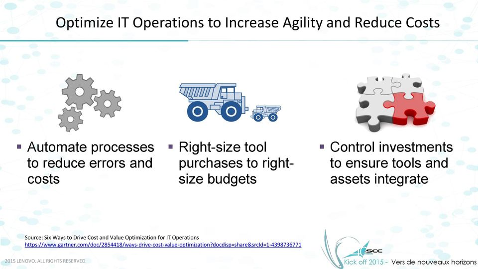 integrate Source: Six Ways to Drive Cost and Value Optimization for IT Operations https://www.gartner.