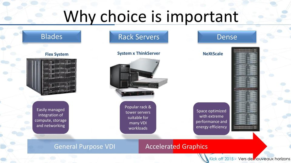 networking Popular rack & tower servers suitable for many VDI workloads Space