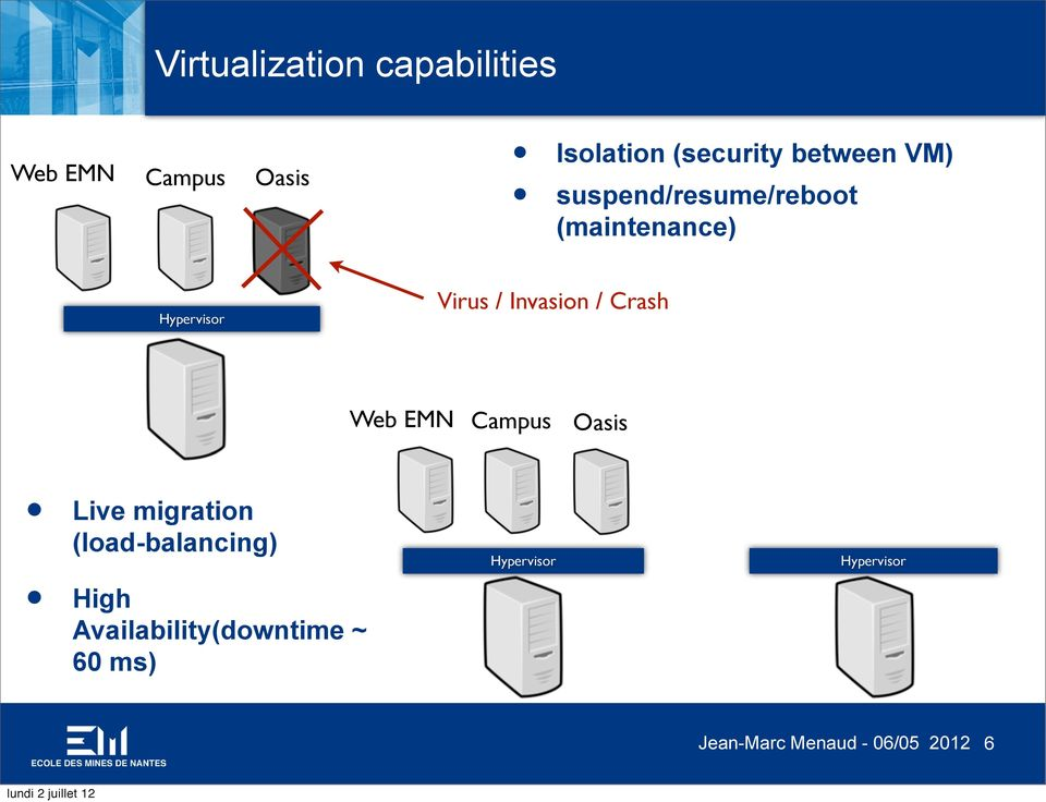 Invasion / Crash Web EMN Campus Oasis Live migration (load-balancing)