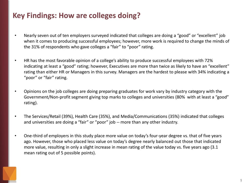 minds of the 31% of respondents who gave colleges a fair to poor rating.