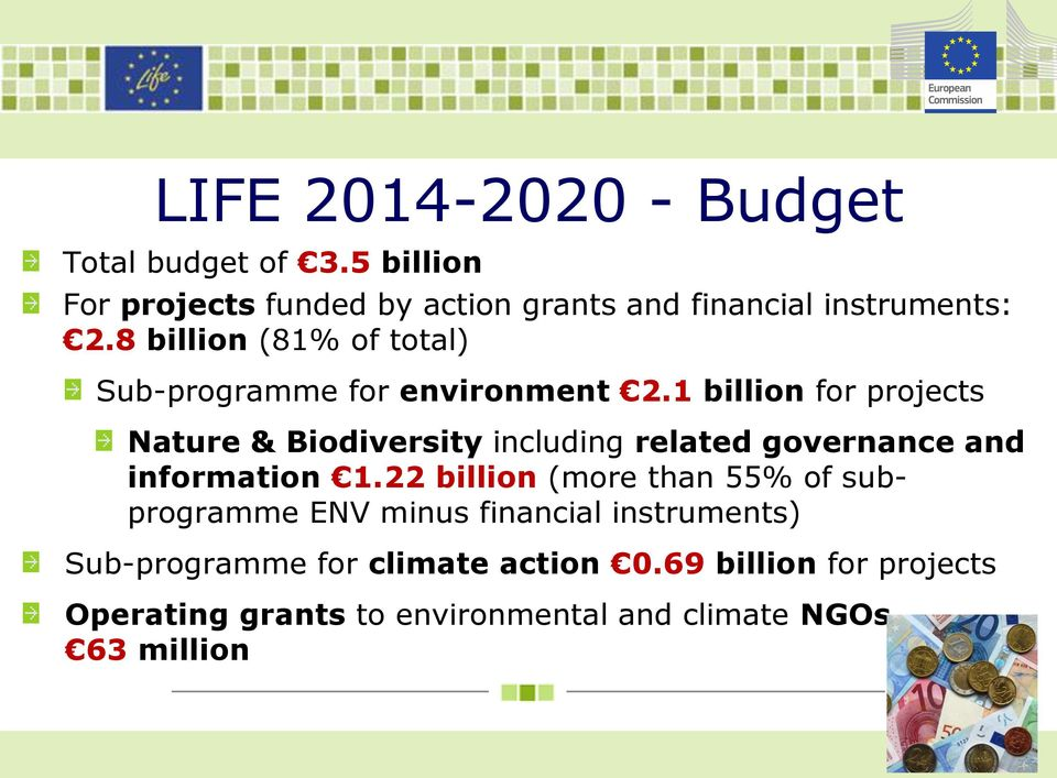 8 billion (81% of total) Sub-programme for environment 2.