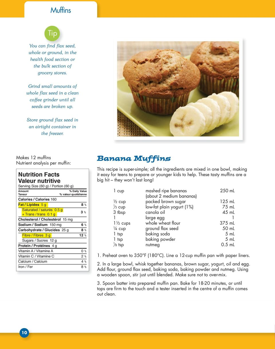 Makes 12 muffins Nutrient analysis per muffin: Serving Size (60 g) / Portion (60 g) Calories / Calories 160 Fat / Lipides 5 g 8 % Saturated / saturés 0.5 g + Trans / trans 0.