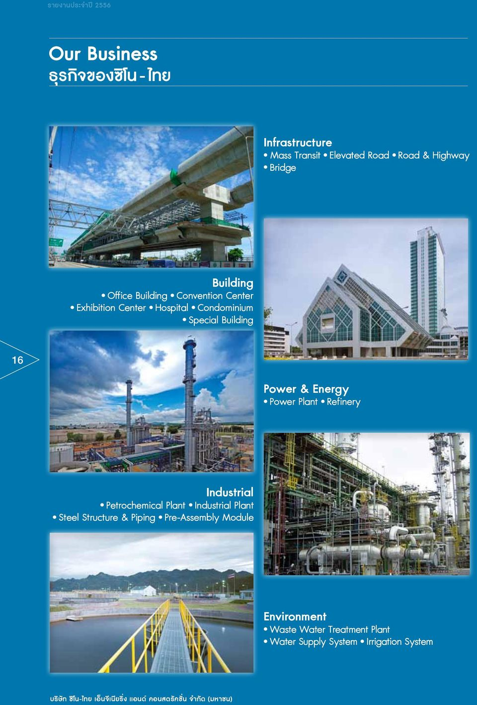Power Plant Ref inery Industrial Petrochemical Plant Industrial Plant Steel Structure & Piping Pre-Assembly Module Environment