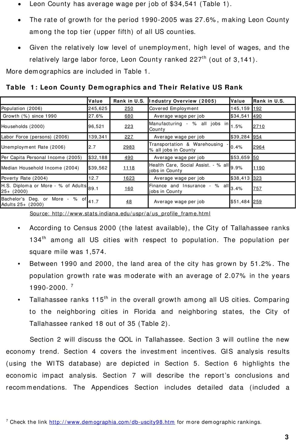 Table 1: Leon County Demographics and Their Relative US Rank Value Rank in U.S. Industry Overview (2005) Value Rank in U.S. Population (2006) 245,625 250 Covered Employment 145,159 192 Growth (%) since 1990 27.