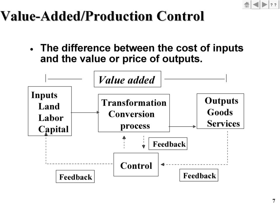 Inputs Land Labor Capital Value added Transformation