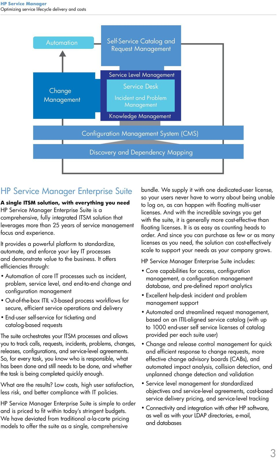 Manager Enterprise Suite is a comprehensive, fully integrated ITSM solution that leverages more than 25 years of service management focus and experience.