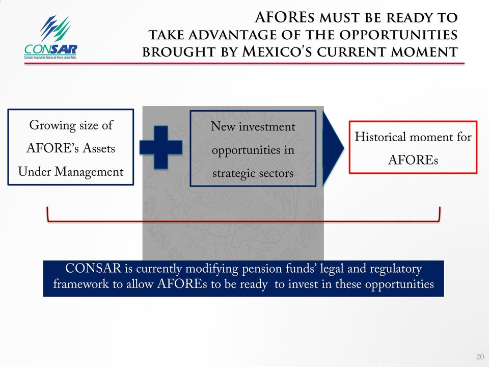 strategic sectors Historical moment for AFOREs CONSAR is currently modifying pension