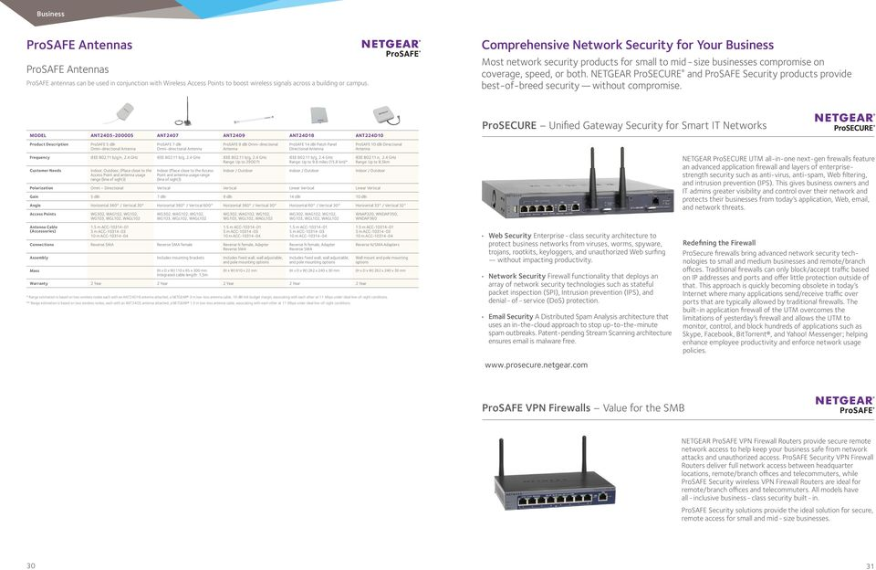 NETGEAR ProSECURE and ProSAFE Security products provide best-of-breed security without compromise.