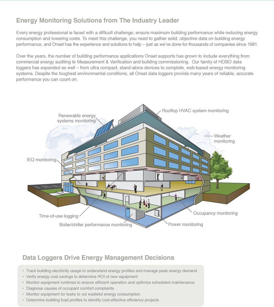 To meet this challenge, you need to gather solid, objective data on building energy performance, and Onset has the experience and solutions to help just as we ve done for thousands of companies since