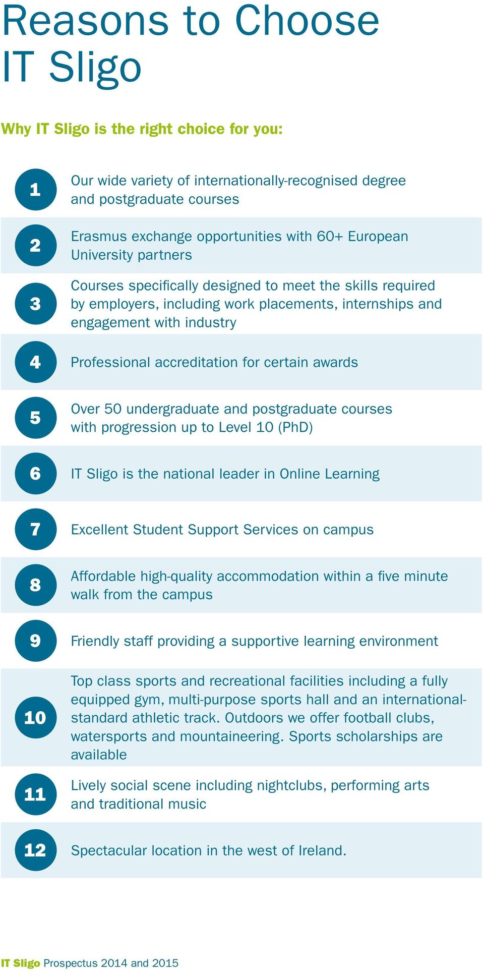 for certain awards 5 Over 50 undergraduate and postgraduate courses with progression up to Level 10 (PhD) 6 IT Sligo is the national leader in Online Learning 7 Excellent Student Support Services on