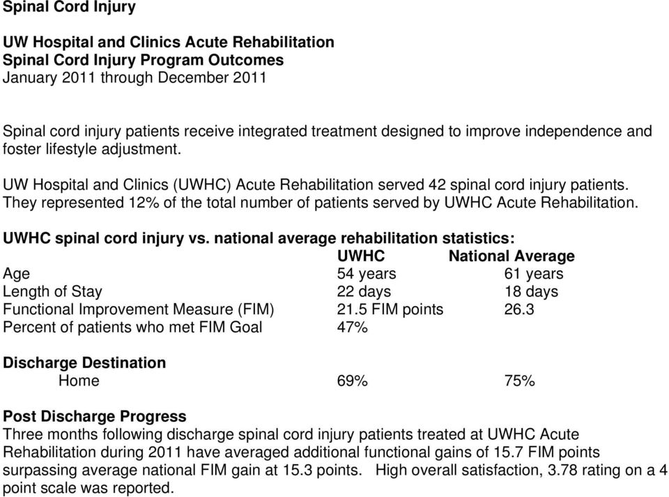 UWHC spinal cord injury vs. national average rehabilitation statistics: Age 54 years 61 years Length of Stay 22 days 18 days Functional Improvement Measure (FIM) 21.5 FIM points 26.
