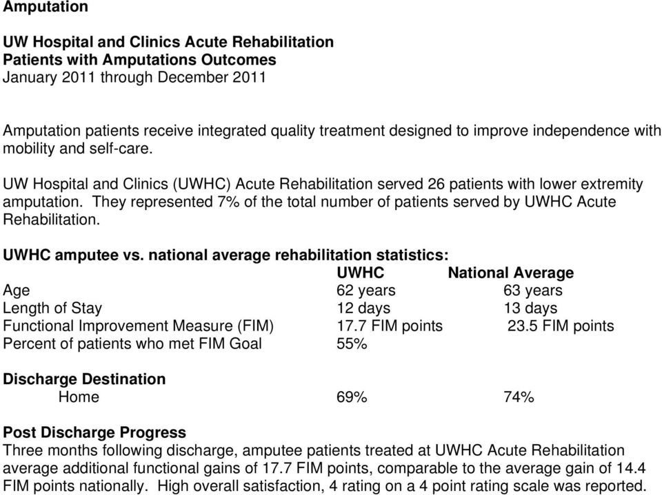 UWHC amputee vs. national average rehabilitation statistics: Age 62 years 63 years Length of Stay 12 days 13 days Functional Improvement Measure (FIM) 17.7 FIM points 23.