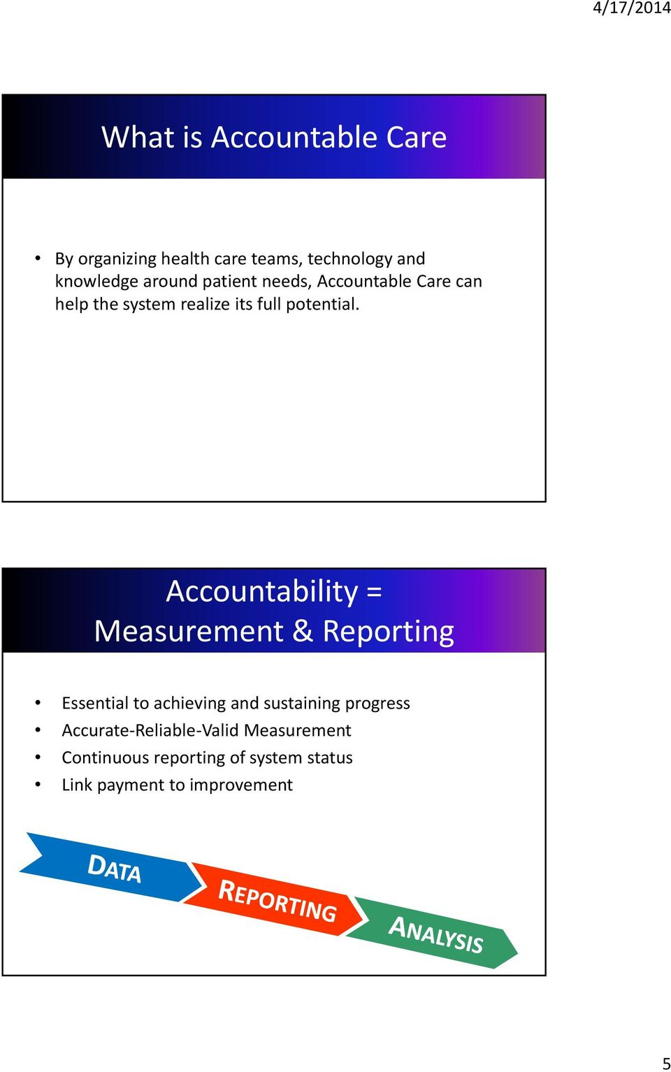 Accountability = Measurement & Reporting Essential to achieving and sustaining progress