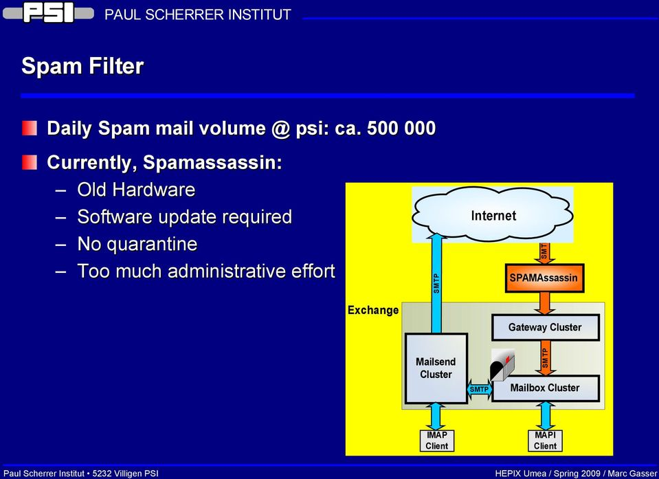 No quarantine Too much administrative effort Exchange SMTP Internet