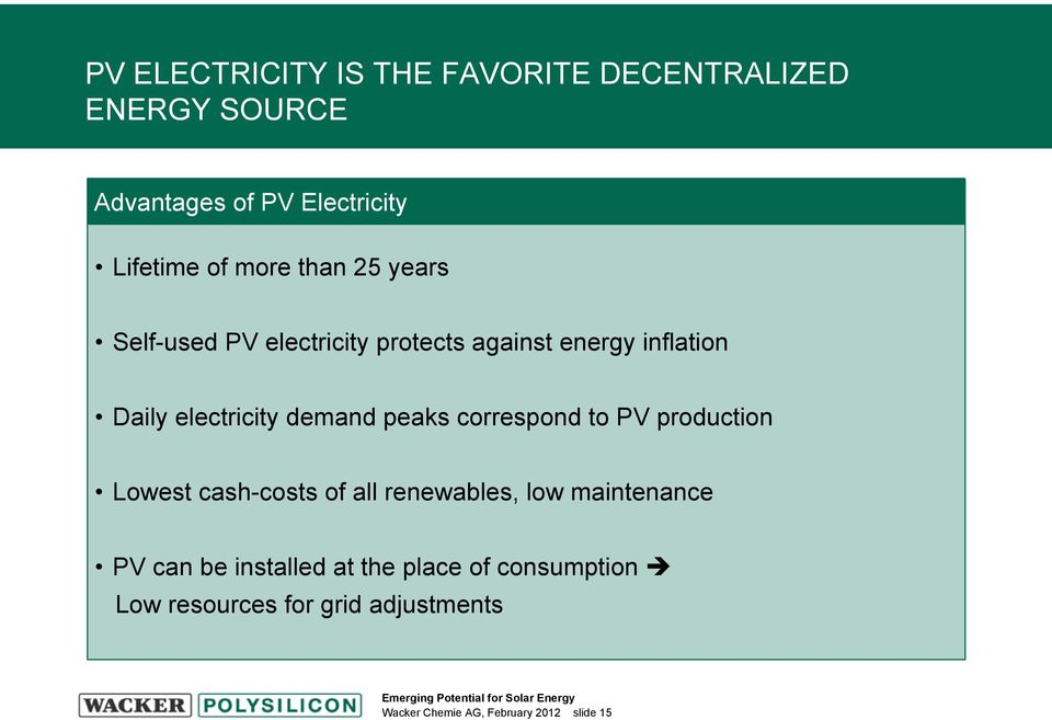 peaks correspond to PV production Lowest cash-costs of all renewables, low maintenance PV can be
