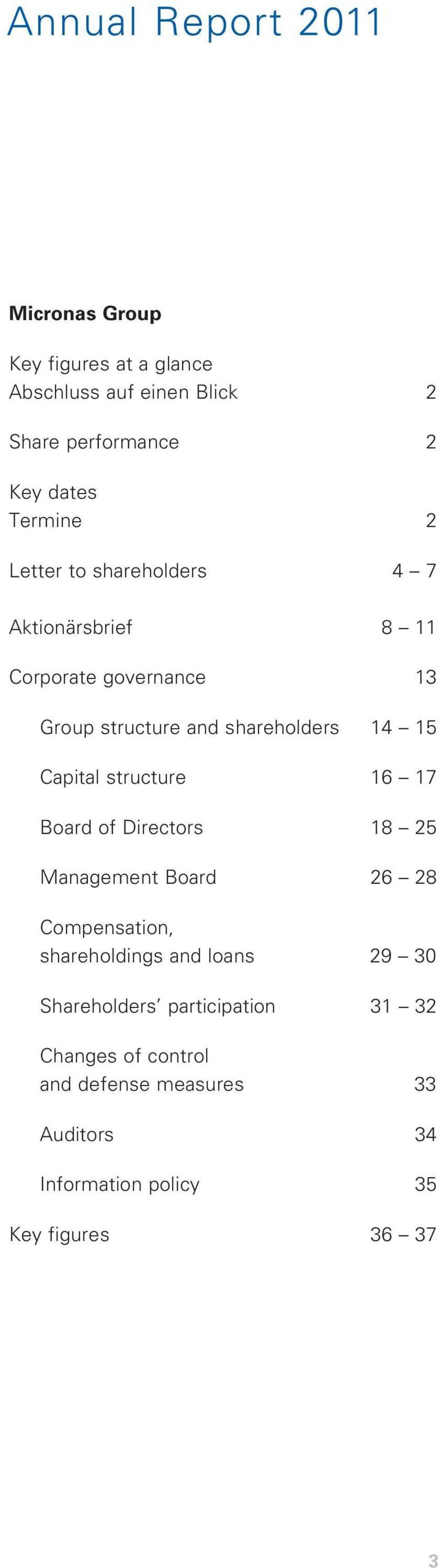 Capital structure 16 17 Board of Directors 18 25 Management Board 26 28 Compensation, shareholdings and loans 29 3