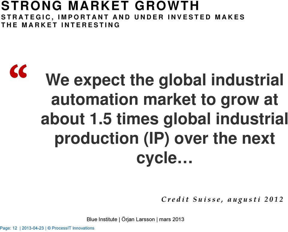 5 times global industrial production (IP) over the next cycle Credit Suisse,