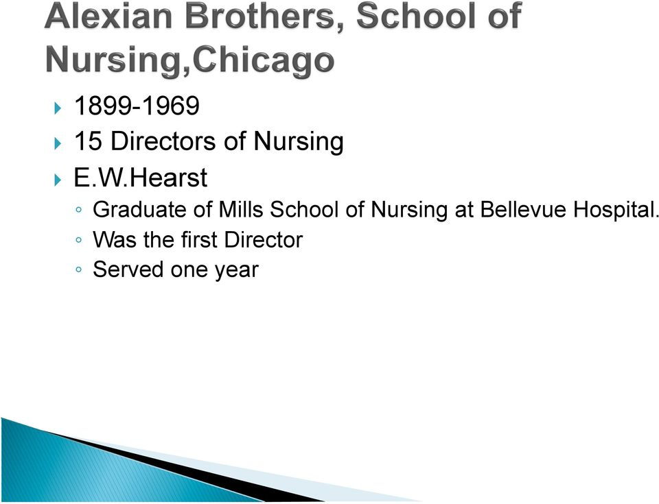 of Nursing at Bellevue Hospital.