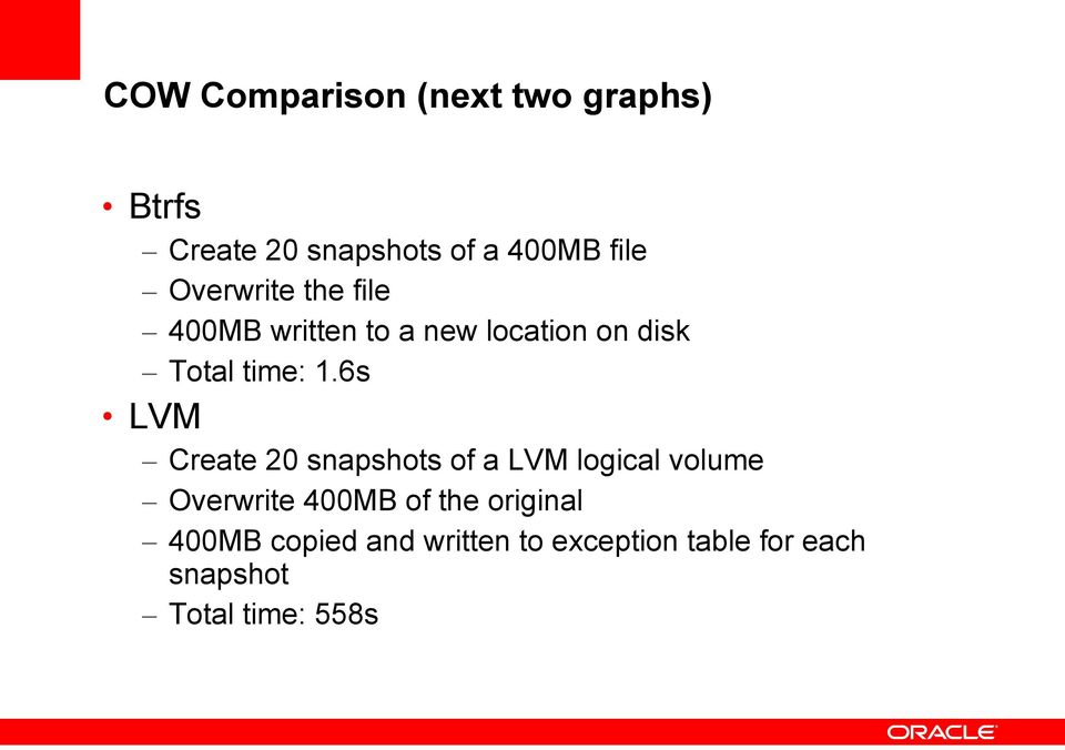 6s LVM Create 20 snapshots of a LVM logical volume Overwrite 400MB of the