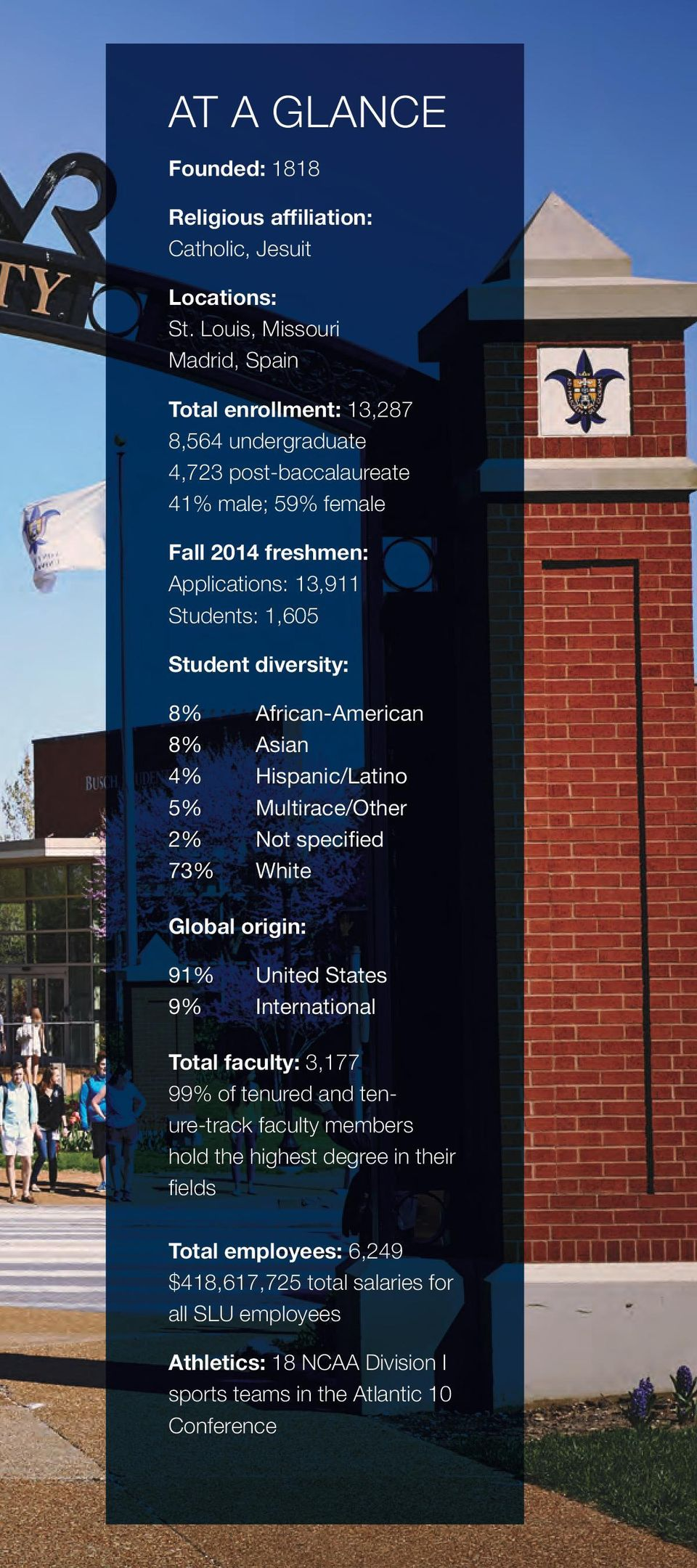 Students: 1,605 Student diversity: 8% African-American 8% Asian 4% Hispanic/Latino 5% Multirace/Other 2% Not specified 73% White Global origin: 91% United States 9%