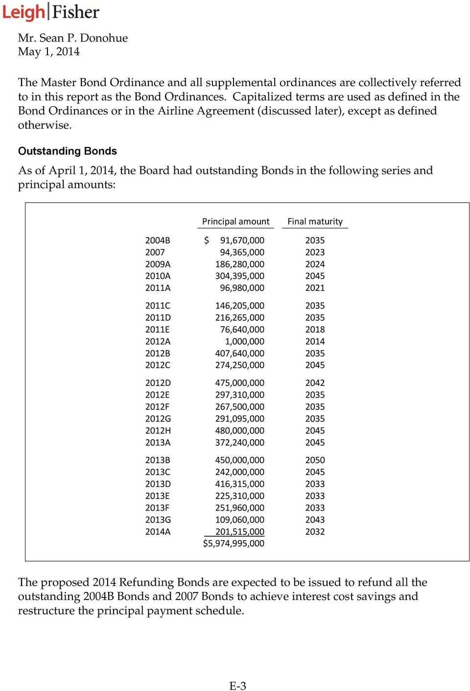 Outstanding Bonds As of April 1, 2014, the Board had outstanding Bonds in the following series and principal amounts: Principal amount Final maturity 2004B $ 91,670,000 2035 2007 94,365,000 2023