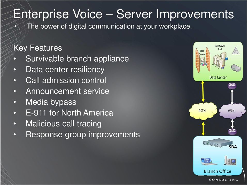 Key Features Survivable branch appliance Data center resiliency Call