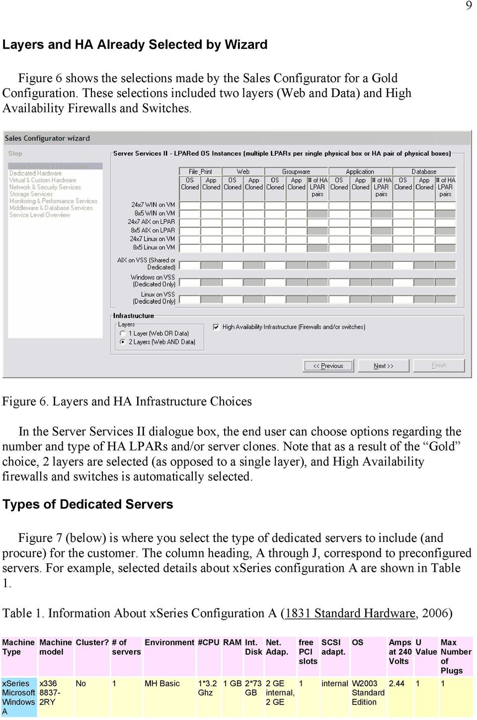 Layers and HA Infrastructure Choices In the Server Services II dialogue box, the end user can choose options regarding the number and type of HA LPARs and/or server clones.