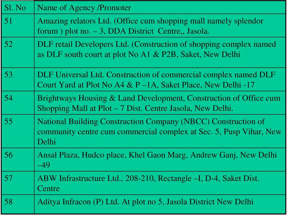 Construction of commercial complex named DLF Court Yard at Plot No A4 & P 1A, Saket Place, New Delhi -17 Brightways Housing & Land Development, Construction of Office cum Shopping Mall at Plot 7 Dist.