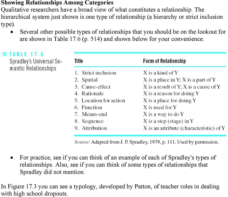 Several other possible types of relationships that you should be on the lookout for are shown in Table 17.6 (p. 514) and shown below for your convenience.