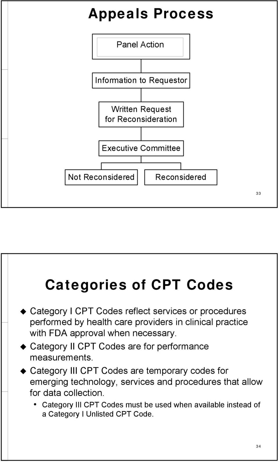 with FDA approval when necessary. Category II CPT Codes are for performance measurements.