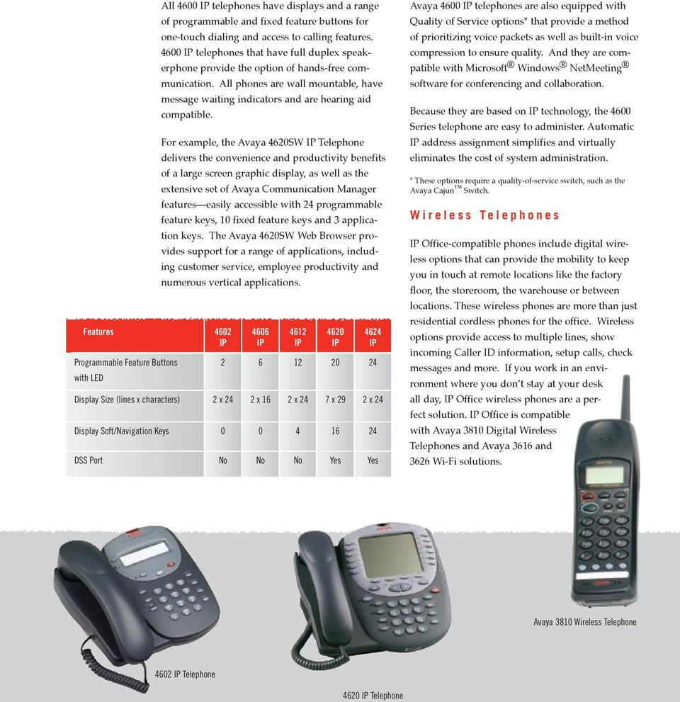 For example, the Avaya 4620SW Telephone delivers the convenience and productivity benefits of a large screen graphic display, as well as the extensive set of Avaya Communication Manager features