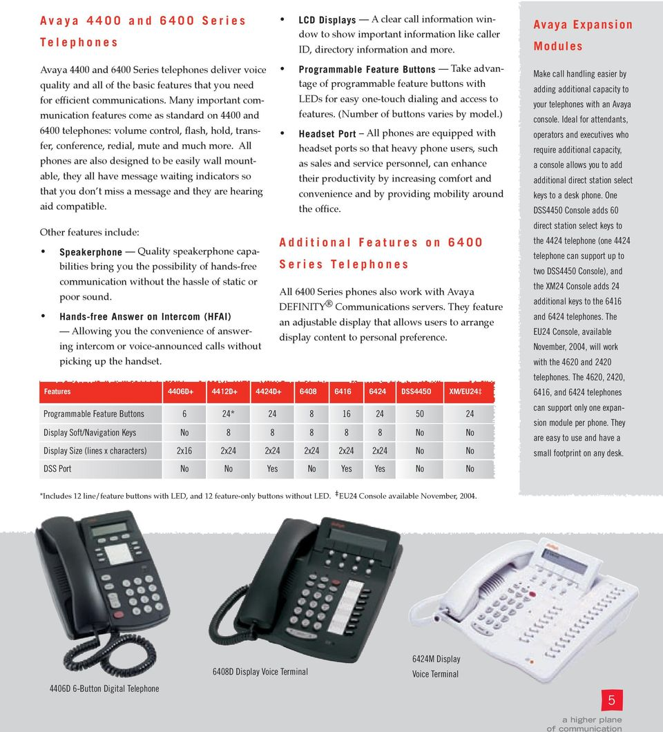 Many important communication features come as standard on 4400 and 6400 telephones: volume control, flash, hold, transfer, conference, redial, mute and much more.