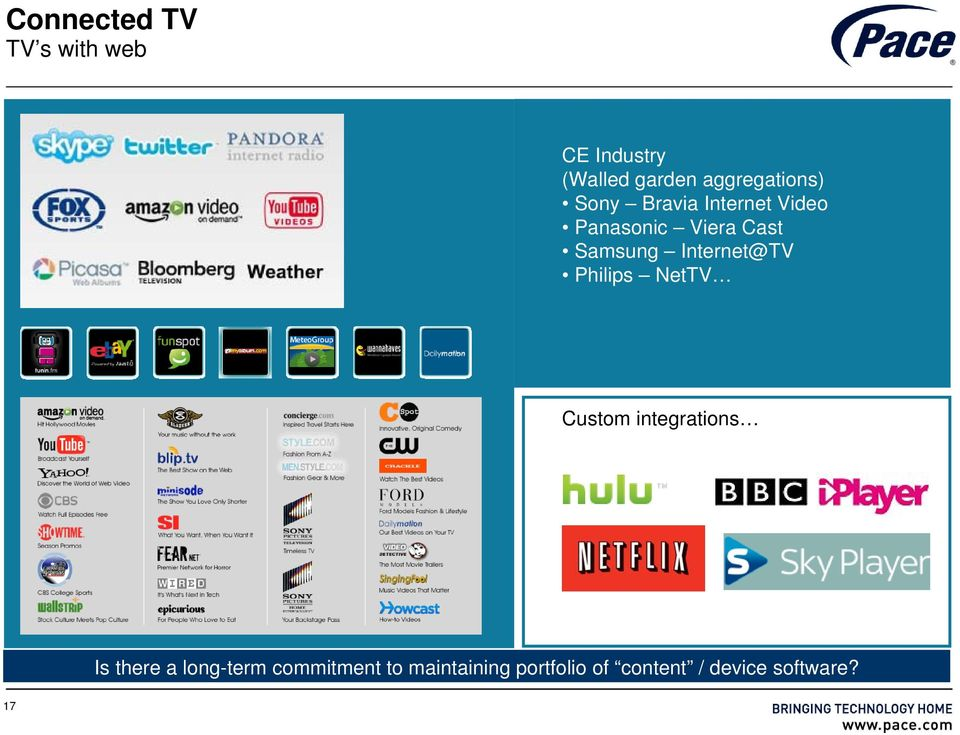 Samsung Internet@TV Philips NetTV Custom integrations Is there a