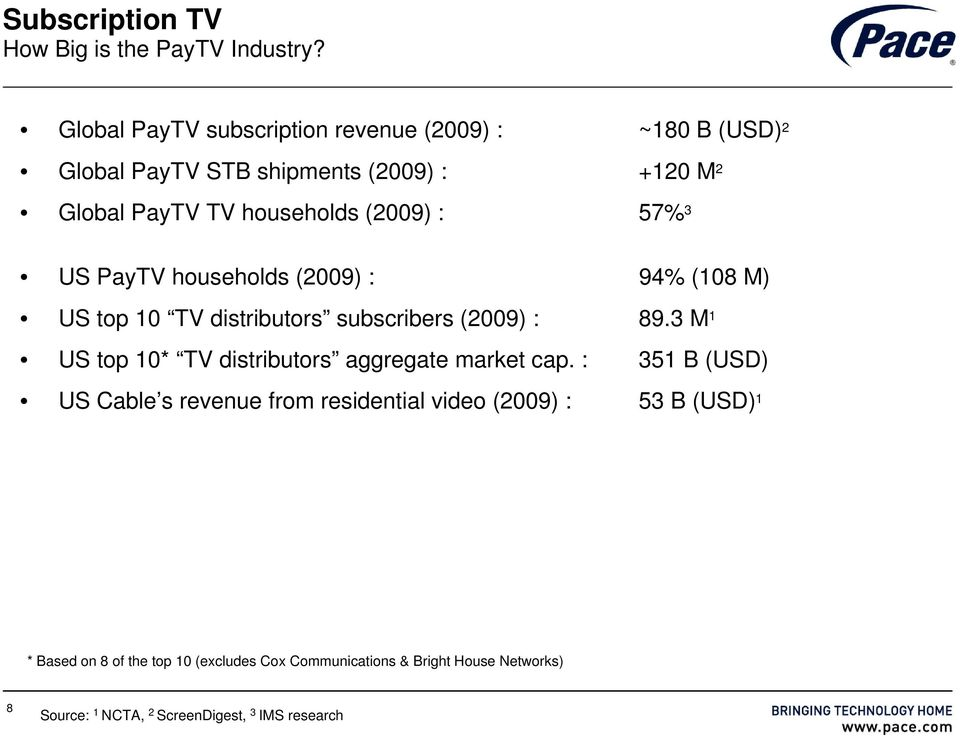 : 57% 3 US PayTV households (2009) : 94% (108 M) US top 10 TV distributors subscribers (2009) : 89.