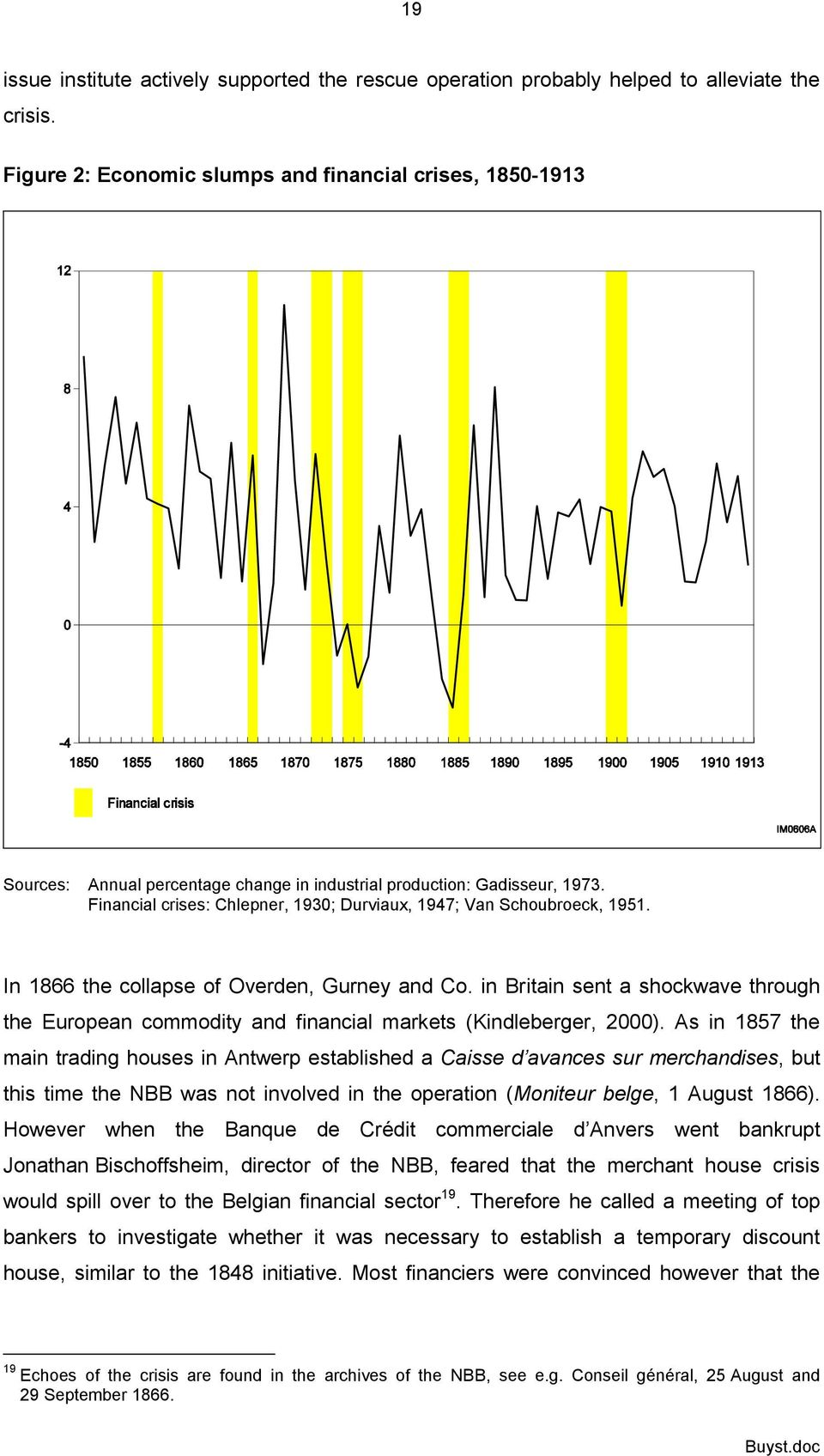 Financial crises: Chlepner, 1930; Durviaux, 1947; Van Schoubroeck, 1951. In 1866 the collapse of Overden, Gurney and Co.